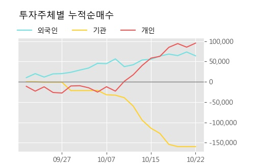 '컴퍼니케이' 10% 이상 상승, 주가 상승 흐름, 단기 이평선 정배열, 중기 이평선 역배열