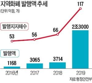 지역화폐 1000억 발행…'제로페이 살리기' 나선 서울시