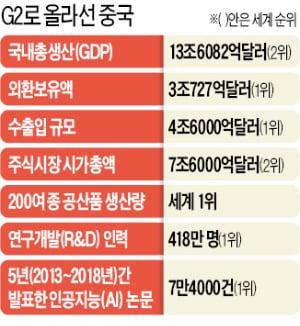 '중국夢' 내세운 시진핑…美 타격 '둥펑-41' 공개하며 군사력 과시