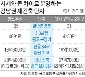 반포우성·구마을2지구도 '반값'…현금부자만 '10억 로또'