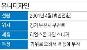 """가위로 타일 스티커 싹둑…""""인테리어 손쉽게"""""""