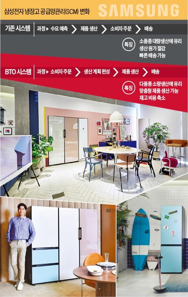 '고객 맞춤형 냉장고' 주문 후 배송 단 4일…삼성전자판 '로켓 배송' 비결