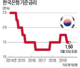 """""""어둠은 빛을 이길 수 없다""""…위기 속 '혁신' 불 밝힌 금융회사"""