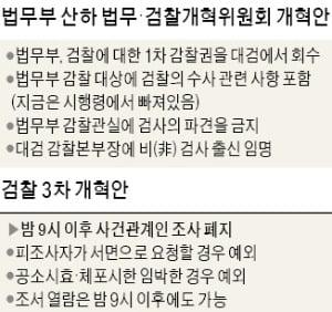 검찰개혁 놓고 법무부-檢 '속도전'