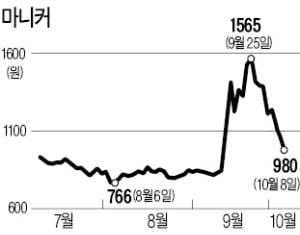 15개월 만에 41% 수익…마니커 전량 매각한 CJ제일제당