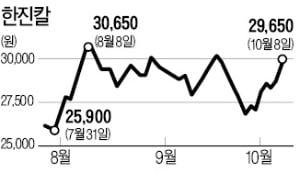 [마켓인사이트] 반도, 한진칼 지분 5.06% 확보
