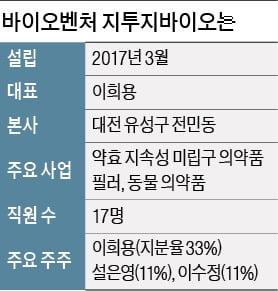"""""""약효 지속시간 늘린 주사제 기술 확보…치매 개량신약 내년 美서 임상"""""""