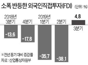 """7개월째 '경기부진'…""""디플레는 아니다"""""""