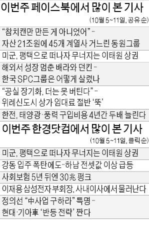 """'미군 떠나자 무너지는 이태원 상권'…""""성장 위협하는 비싼 임대료가 원인"""""""