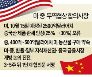 """'탄핵 수렁' 트럼프, 합의문도 없이 휴전…中언론 """"기대이상 결과"""""""