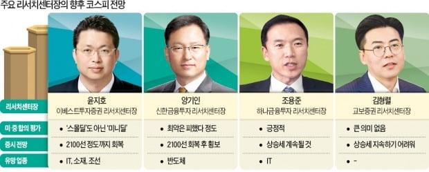 """""""최악은 피한 美·中 휴전…안도랠리 2100선 그칠 것"""""""