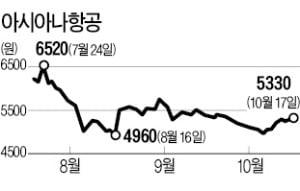아시아나, 내달 7일 본입찰…8000억 이상 신주인수 조건