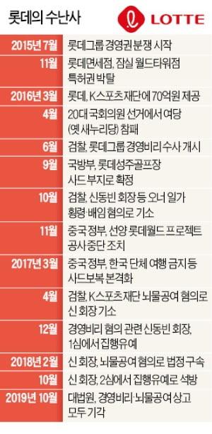 '잃어버린 4년' 마침표 찍은 신동빈…'글로벌 롯데' 속도 낸다