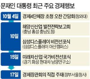내달 임기 반환점 맞는 문 대통령, 이달만 다섯 차례…경제행보 가속