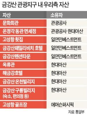 김정은, 아버지 김정일까지 깎아내려…'남북관계 뒤집겠다' 신호