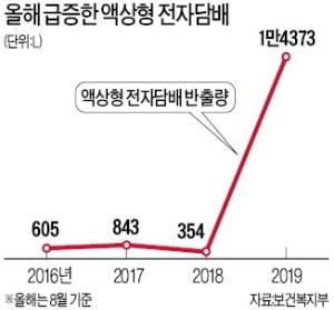 """美서 33명 사망…""""액상형 전자담배 피우지 마세요"""""""