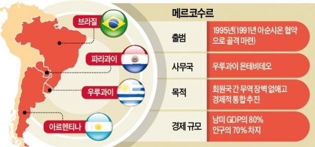 """브라질, 아르헨 좌파에 경고장…""""시장 개방 거부땐 메르코수르 탈퇴"""""""