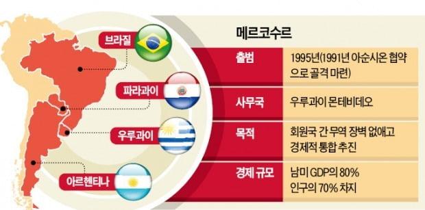 """'메르코수르'도 붕괴 위기…브라질 """"탈퇴 검토"""""""