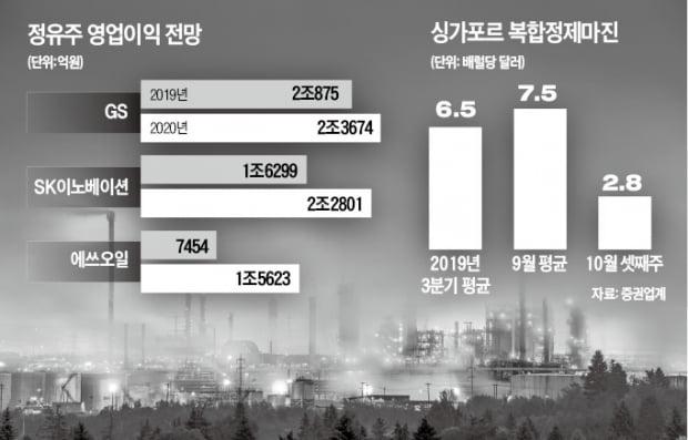 'IMO2020' 시행 코앞인데…무덤덤한 정유株