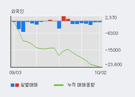 '엔텔스' 10% 이상 상승, 주가 60일 이평선 상회, 단기·중기 이평선 역배열