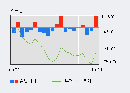'나노브릭' 10% 이상 상승, 단기·중기 이평선 정배열로 상승세