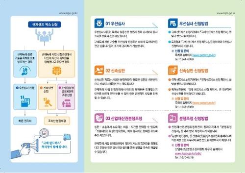규제특례 기술, 13→2개월 '초고속 특허심사' 가능해진다
