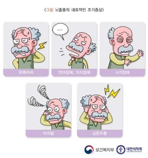 """[건강이 최고] 시각장애가 뇌졸중 증상?…한국인 34% """"잘 몰라요"""""""