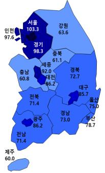 수도권 분양경기 기대감 상승…상한제 리스크 완화 영향