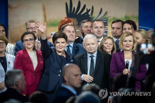 폴란드 헝가리 선거, 유럽 우파 민족주의 다시 시험대에