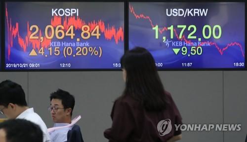 기관·개인 매수로 코스피 사흘 만에 상승…2,060선 유지