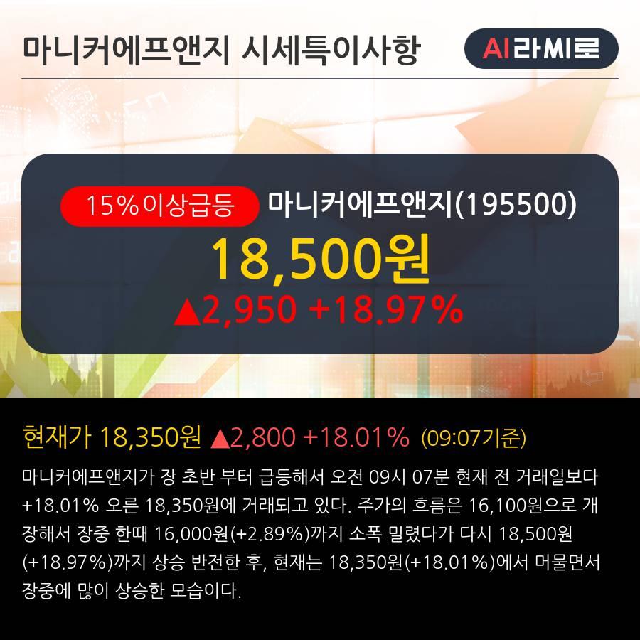 '마니커에프앤지' 15% 이상 상승, 단기·중기 이평선 정배열로 상승세