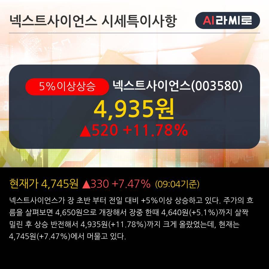'넥스트사이언스' 5% 이상 상승, 주가 상승세, 단기 이평선 역배열 구간