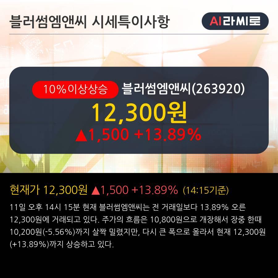 '블러썸엠앤씨' 10% 이상 상승, 주가 5일 이평선 상회, 단기·중기 이평선 역배열