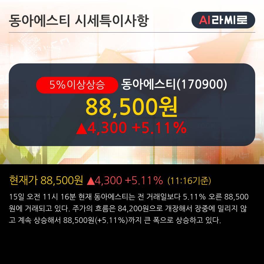 '동아에스티' 5% 이상 상승, 라니티딘 사태의 수혜주 - NH투자증권, BUY(유지)