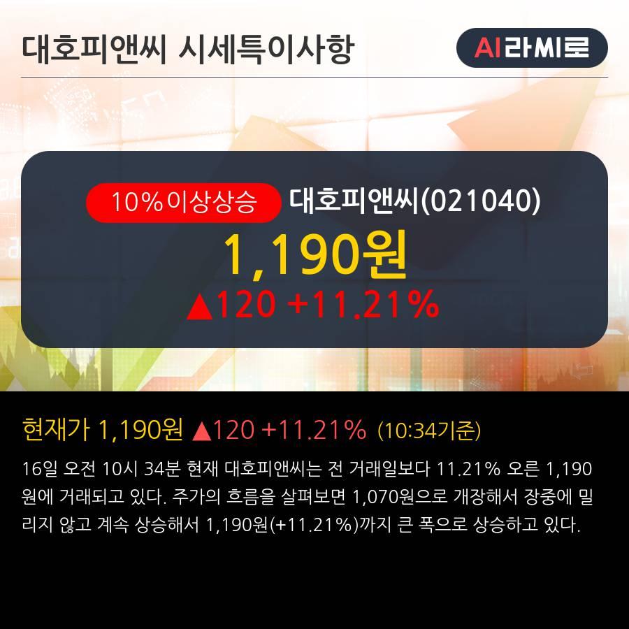 '대호피앤씨' 10% 이상 상승, 전일 외국인 대량 순매수