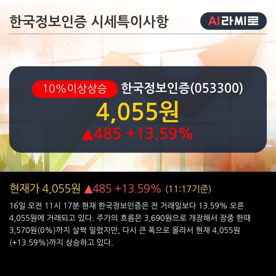 '한국정보인증' 10% 이상 상승, 주가 상승세, 단기 이평선 역배열 구간