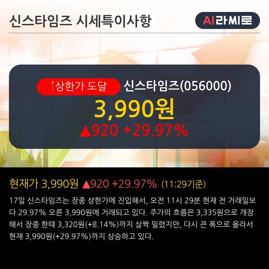 '신스타임즈' 상한가↑ 도달, 단기·중기 이평선 정배열로 상승세