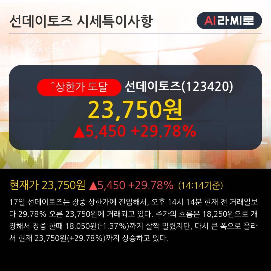 '선데이토즈' 상한가↑ 도달, 최근 3일간 외국인 대량 순매수