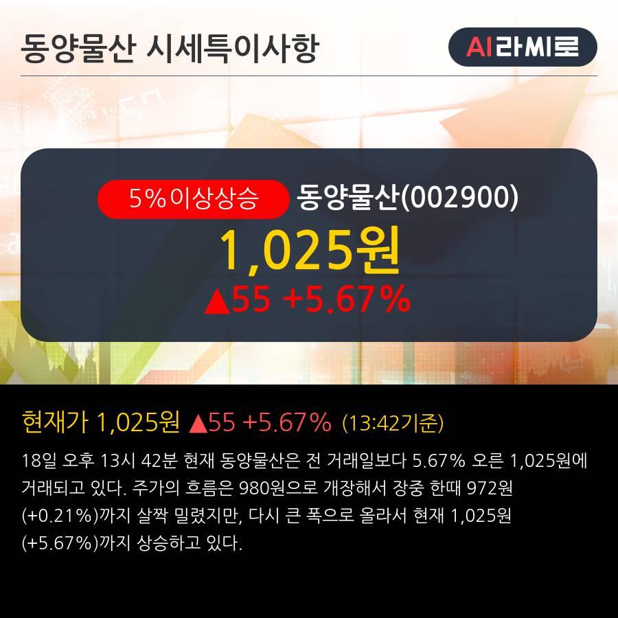 '동양물산' 5% 이상 상승, 주가 20일 이평선 상회, 단기·중기 이평선 역배열