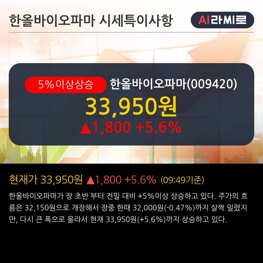 '한올바이오파마' 5% 이상 상승, 안구건조증 신약 중국 임상 2상 완료 - 대신증권, BUY(유지)