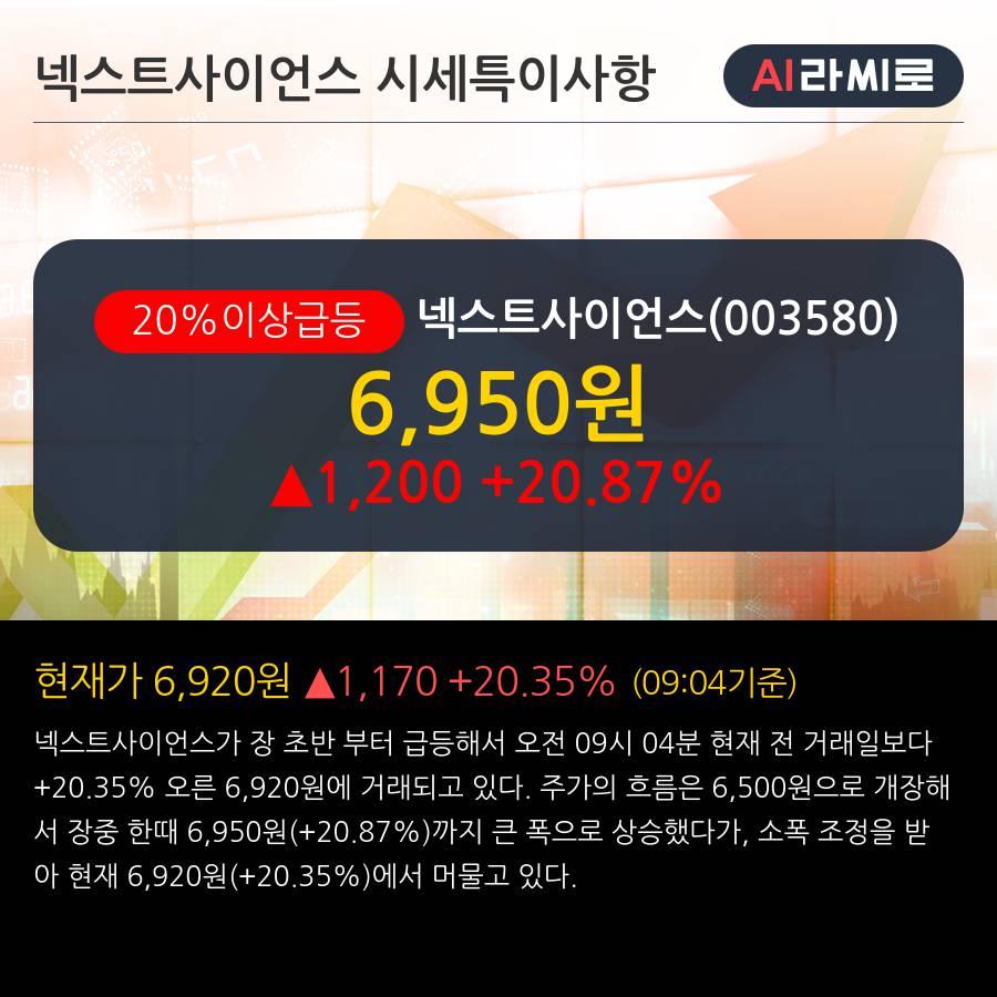 '넥스트사이언스' 20% 이상 상승, 단기·중기 이평선 정배열로 상승세