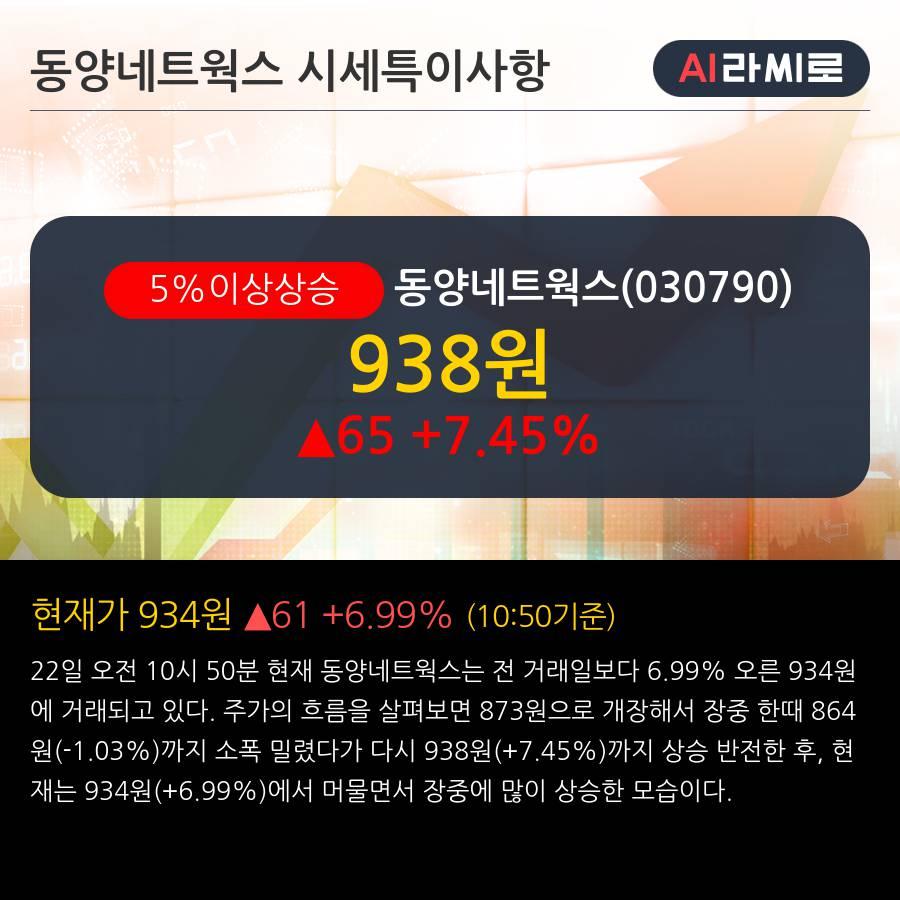 '동양네트웍스' 5% 이상 상승, 주가 5일 이평선 상회, 단기·중기 이평선 역배열