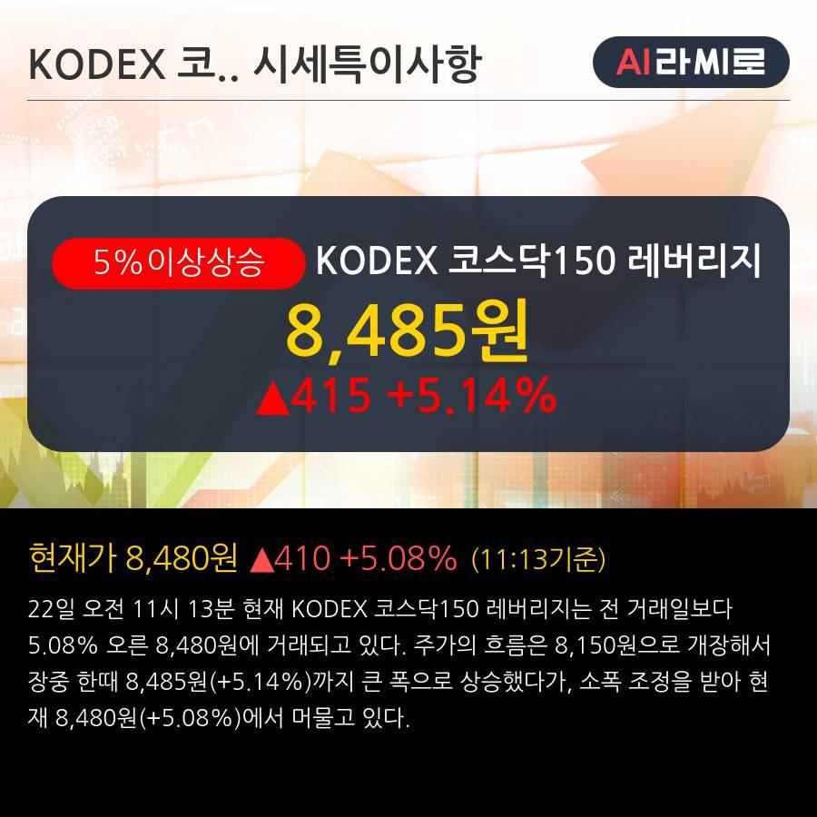 'KODEX 코스닥150 레버리지' 5% 이상 상승, 단기·중기 이평선 정배열로 상승세