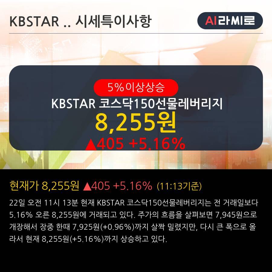 'KBSTAR 코스닥150선물레버리지' 5% 이상 상승, 단기·중기 이평선 정배열로 상승세
