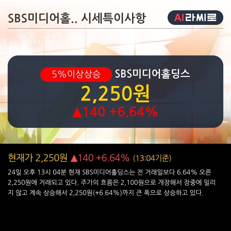 'SBS미디어홀딩스' 5% 이상 상승, 주가 상승세, 단기 이평선 역배열 구간