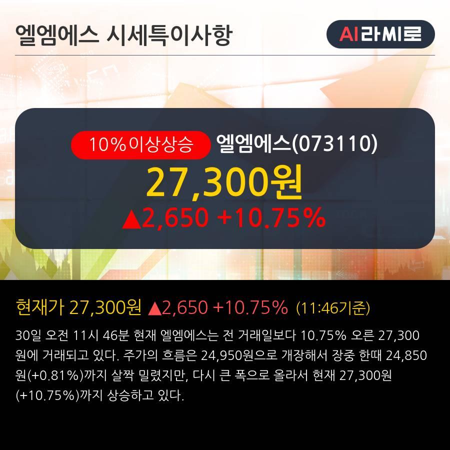 '엘엠에스' 10% 이상 상승, 단기·중기 이평선 정배열로 상승세