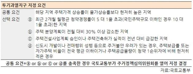 [집코노미] 떨고 있는 광명·대전…분양가 상한제·투기과열지구 지정될까