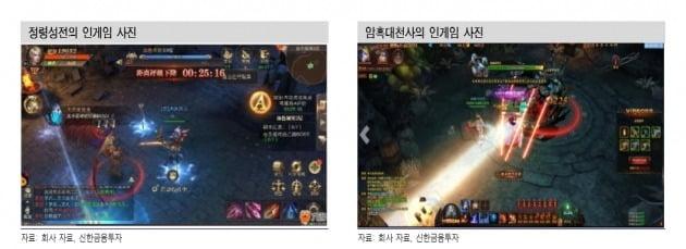 """""""웹젠, '뮤 IP' 효과로 컨센서스 웃도는 호실적…목표가↑""""-신한"""