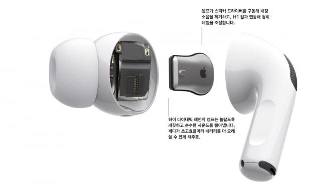 에어팟 프로(애플 홈페이지 갈무리)