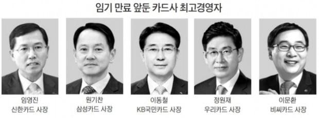 인사시즌 앞둔 카드사 CEO들 연임에 '촉각'